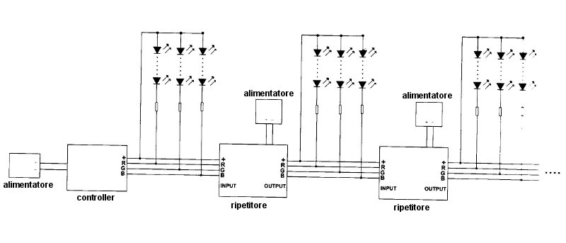 Schema Collegamento Led In Parallelo : Schema elettrico controller led rgb fare di una mosca