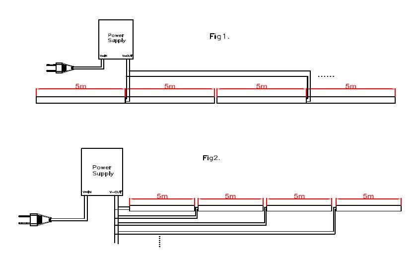 Schema Elettrico Per Tubi A Led : Striscia flessibile di led unità cm componibile